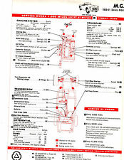 1950 1951 1952 1953-1962 MG MGA MORRIS MINOR OXFORD COWLEY LUBE TUNE-UP CHARTS T