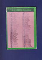 Checklist 3 133-264 (Marked) 1973-74 O-PEE-CHEE OPC Hockey #263 (GOOD)