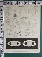 1818 Datato Antico Stampa ~ Astronomia SATURN'S Rings Planet Rifrazione