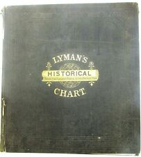 Huge Historical History Chart 1875 color timeline history religion Atlas Book