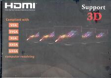 HDMI Video-Splitter, 8fach  FULL HD 1080p / 3D Support