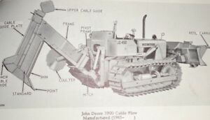 John Deere 3900 Cable Plow Parts Catalog Manual Book JD