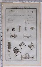 1788 Original Print mécanique divers schémas Pèse roues TALONS COMPENSES Springs