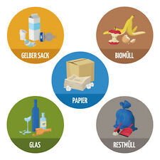 5er Set Aufkleber Mülltrennung / Abfalltrennung, Wetterfest und UV-Beständig