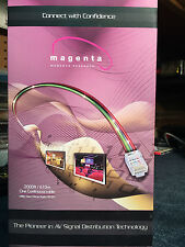 Magenta Research HD1 HDMI Extender Kit, Sender and Receiver with Power Supply