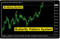 Forex Indicator Forex Trading System Best mt4 Butterfly Pattern Trend Strategy