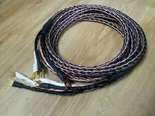 John Blue SC88 Speaker Cable 2 x 3 metres