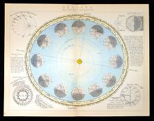 Temporadas 1887 Tierra-Astronomía-Sun-Moon - Johannes Kepler antiguo litografía