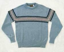 Repp, Ltd  - Vintage EUC Mens Light Blue Sweater,  Acrylic Wool Polyester M