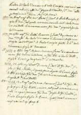 Antico Documento Manoscritto Seicentesco per Eredità 1672 Monferrato