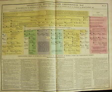 1813 LARGE GENEALOGICAL HISTORICAL CHART FRANCE ~ CARLOVINGIAN FAMILY HUGH CAPET