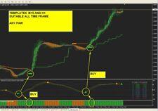 r006 EXTREME PROFIT M15 H1 System forex indicator for Metatrader 4 Mt4 Windows