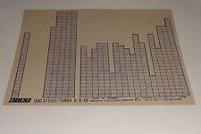 Microfich Catalogo parti di ricambio FIAT UNO DIESEL-TURBO D. R/89 60331597