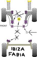 Powerflex gommini barra torsione stabilizzatrice Seat Ibiza Fabia Pff 85-603-16