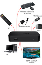 MAG 322  infomir IPTV  tv tuner SET ON TOP BOX