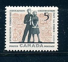 CANADA 1962 EDUCATION YEAR SG522 BLOCK OF 4 MNH