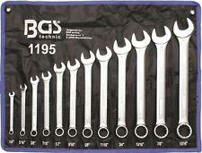 BGS 1195