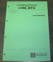 Werkstatthandbuch Peugeot 405 Tempomat Funktionsprinzip Stand März 1993!