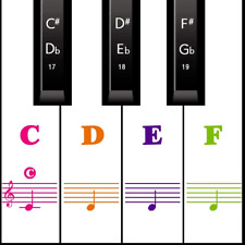 More details for piano stickers for 54/61/76/88 key keyboards [transparent and removable] full
