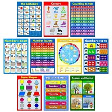 Numbers 1 to 10 Red Childrens Wall Chart Educational Learning To Count Numeracy Childs Poster Art Print WallChart