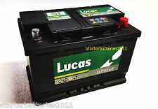LAND ROVER JAGUAR FERRARI FIAT MERCEDES VOLVO TYPE 096 Car Battery Lucas LS096