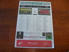 2002 WORLD CUP BRAZIL v BELGIUM TEAM SHEET