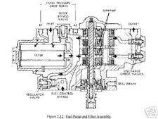372 page Army TURBINE ENGINE Instruction CD