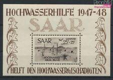 Saar Blok 2 met Fold 1948 Flood opluchting (9264987