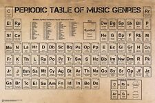 PERIODIC TABLE OF MUSIC GENRES 24x36 POSTER Rock Country Classical Metal Rap