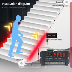 Automatic Motion Sensor LED Stair Lighting System For Illumination of stair step