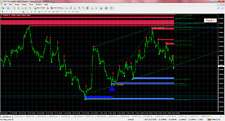 Forex Daily Support And Resistance Texas HoldemTrading System MT4