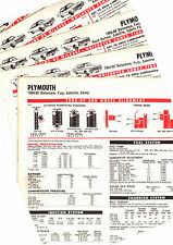 1964 TO 1969 1970 1971 PLYMOUTH SATELLITE FURY ROADRUNNER LUBE TUNEUP CHARTS CC3
