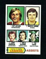 NMT 1977 Topps #2 NHL Assists Leaders with Lafleur/Dionne..