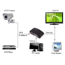 HDTV CCTV DVD AV Composite RCA S-Video To VGA Monitor Video Adapter Converter Pc