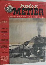 Notre Métier l'Hebdo du Cheminot n°175- 1948 : Le cheminot Polonais