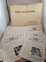 1946 Diesel Training National Schools Lesson #1-19, 23, 46 + DIesel Chart Manual