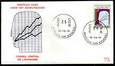 Belgien 1783 FDC, Zentraler Wirtschaftsrat