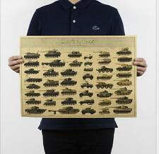 World War II tanks collection / / structural drawings / kraft paper posters