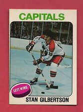 1975-76 OPC # 382 CAPITALS STAN GILBERTSON ERROR CARD (DUPERE ON PHOTO)