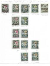 Latvia stamps 1920 MI 40-41 specialised collection HIGH VALUE!