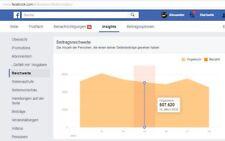 Facebook Werbung für Ihr Unternehmen