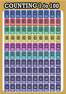 Counting 1 to 100 Educational Pre-School Wall Poster for Kids Learning A4/A3