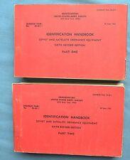 IDENTIFICATION HANDBOOK SOVIET AND SATELLITE ORDNANCE EQUIPMENT 1966 SC U.S ARMY