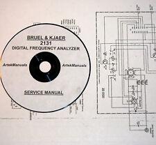 Bruel-Kjaer Service Manual for 2131 Digital Freq. Analyzer Full size schematics
