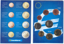 Luxembourg 2003 - Set of 8 Euro Coins (UNC)