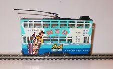 MODEL TRAIN 00 GAUGE will run on railway track