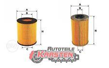 Set S: Ölfilter+Kraftstofffilter Inspektionspaket NISSAN OPEL RENAULT