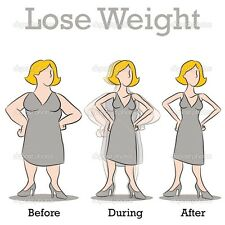 Lose Weight - The Healthy away!!  From the Fenway Publications Ebook collection