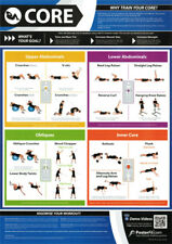 CORE WORKOUT Professional Fitness Training Gym PosterFit Poster w/QR Code