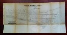1881 Chart Diagram of Brunswick Georgia GA Double Raft Jetty